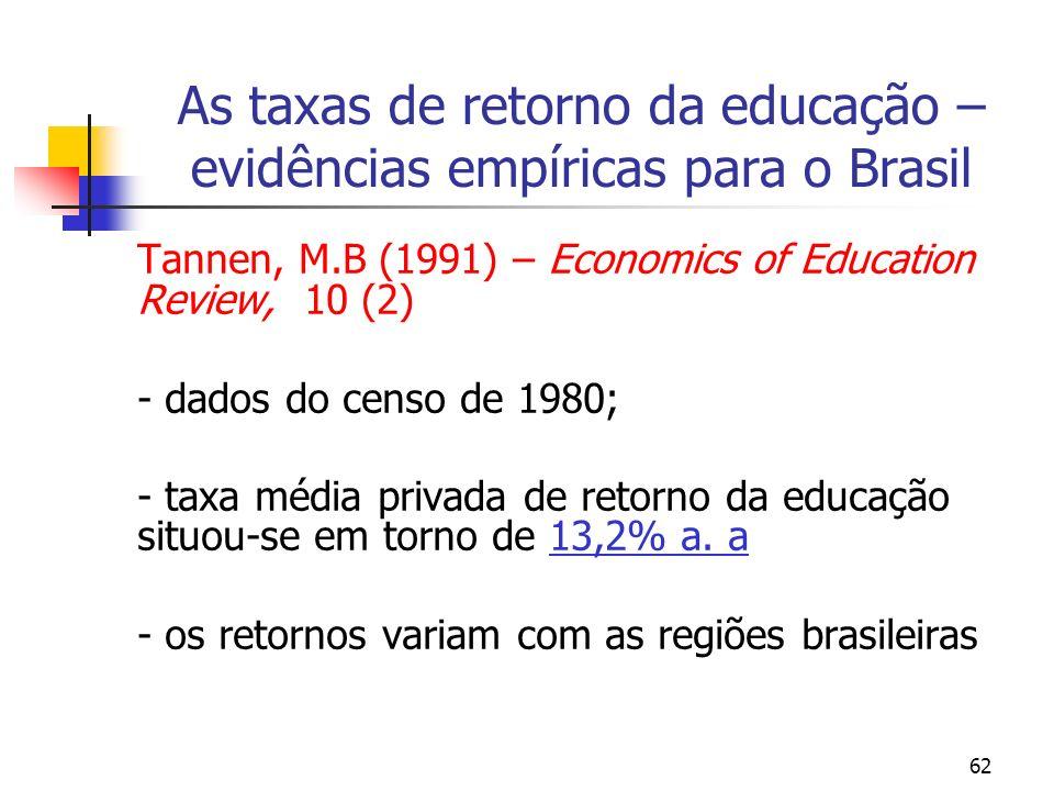 62 As taxas de retorno da educação – evidências empíricas para o Brasil Tannen, M.B (1991) – Economics of Education Review, 10 (2) - dados do censo de