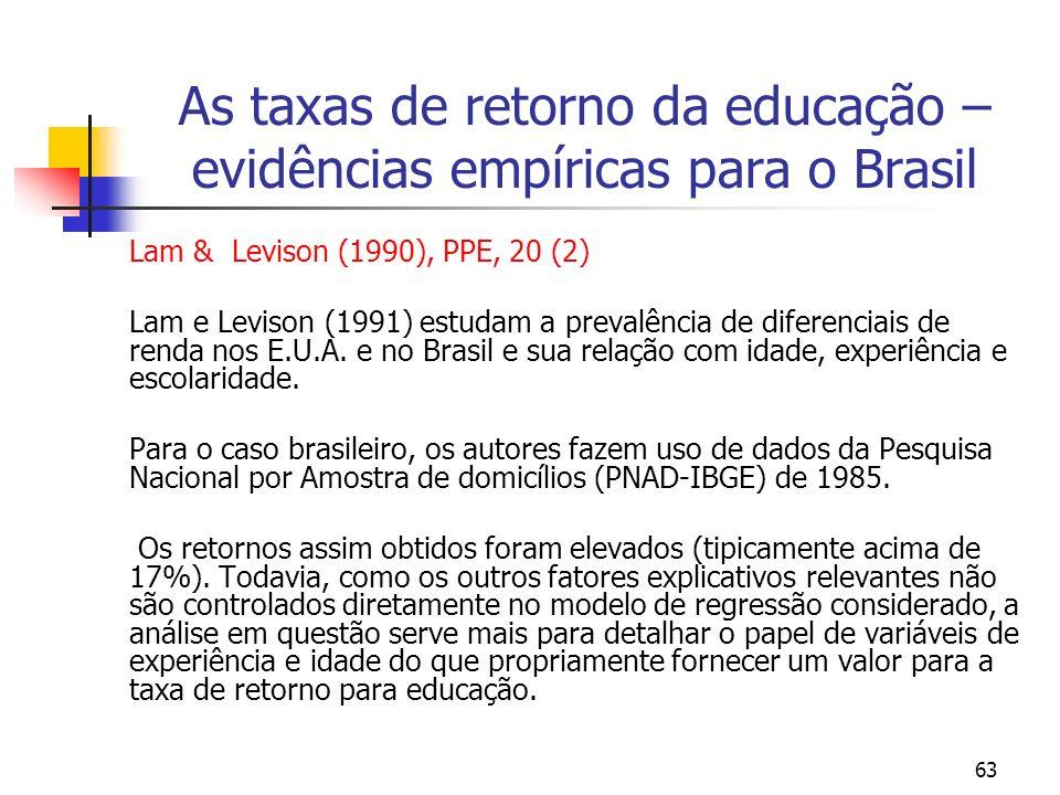 63 As taxas de retorno da educação – evidências empíricas para o Brasil Lam & Levison (1990), PPE, 20 (2) Lam e Levison (1991) estudam a prevalência d