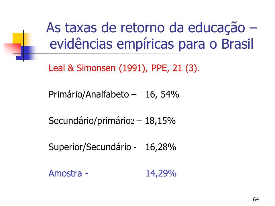 64 As taxas de retorno da educação – evidências empíricas para o Brasil Leal & Simonsen (1991), PPE, 21 (3). Primário/Analfabeto – 16, 54% Secundário/