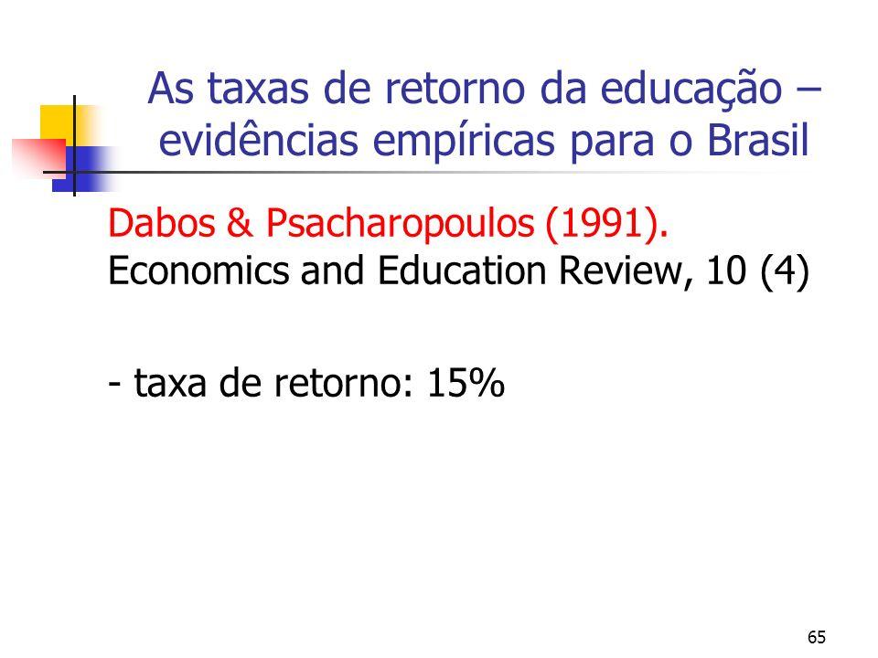65 As taxas de retorno da educação – evidências empíricas para o Brasil Dabos & Psacharopoulos (1991). Economics and Education Review, 10 (4) - taxa d