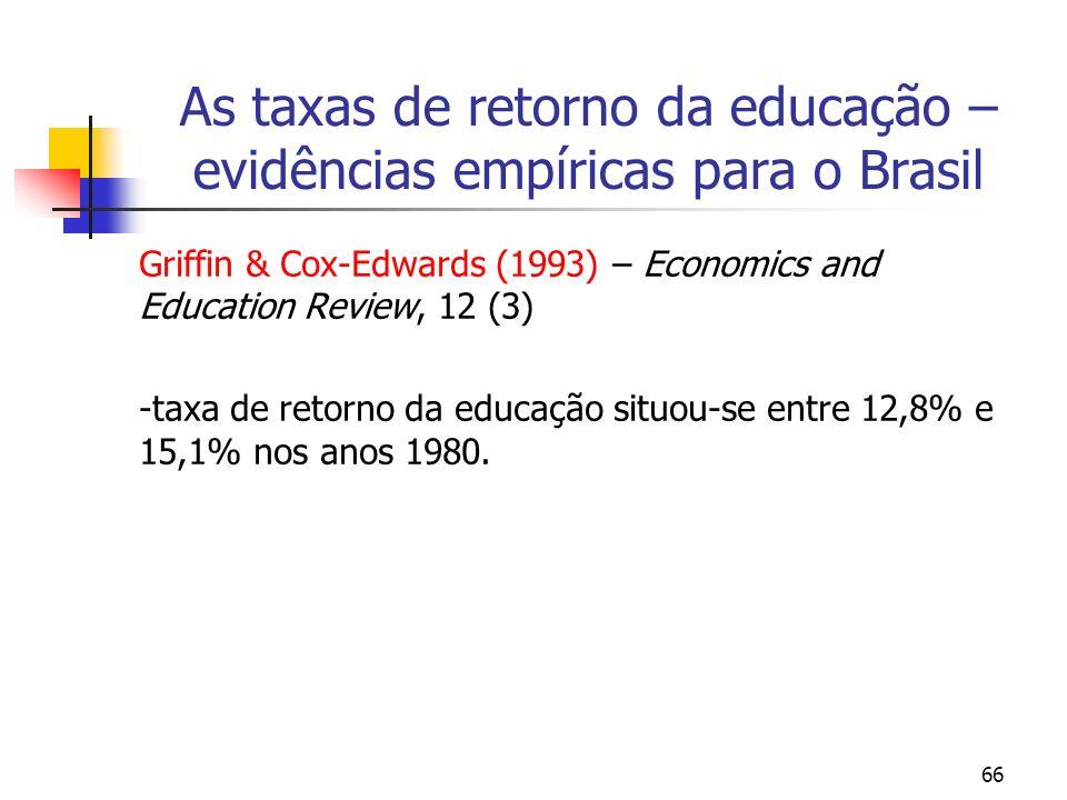 66 As taxas de retorno da educação – evidências empíricas para o Brasil Griffin & Cox-Edwards (1993) – Economics and Education Review, 12 (3) -taxa de