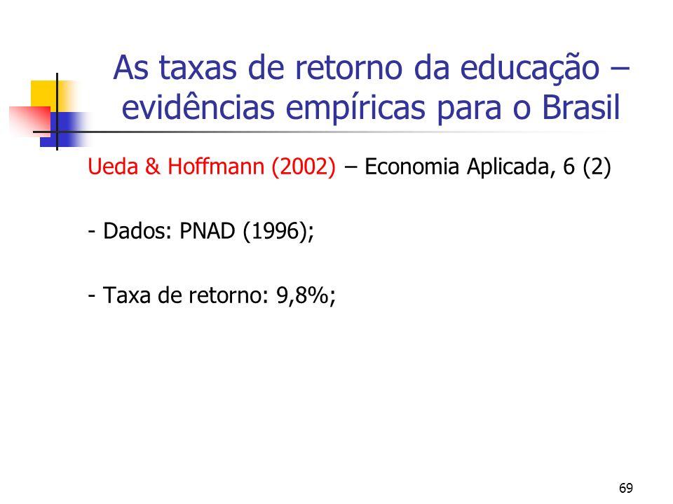 69 As taxas de retorno da educação – evidências empíricas para o Brasil Ueda & Hoffmann (2002) – Economia Aplicada, 6 (2) - Dados: PNAD (1996); - Taxa