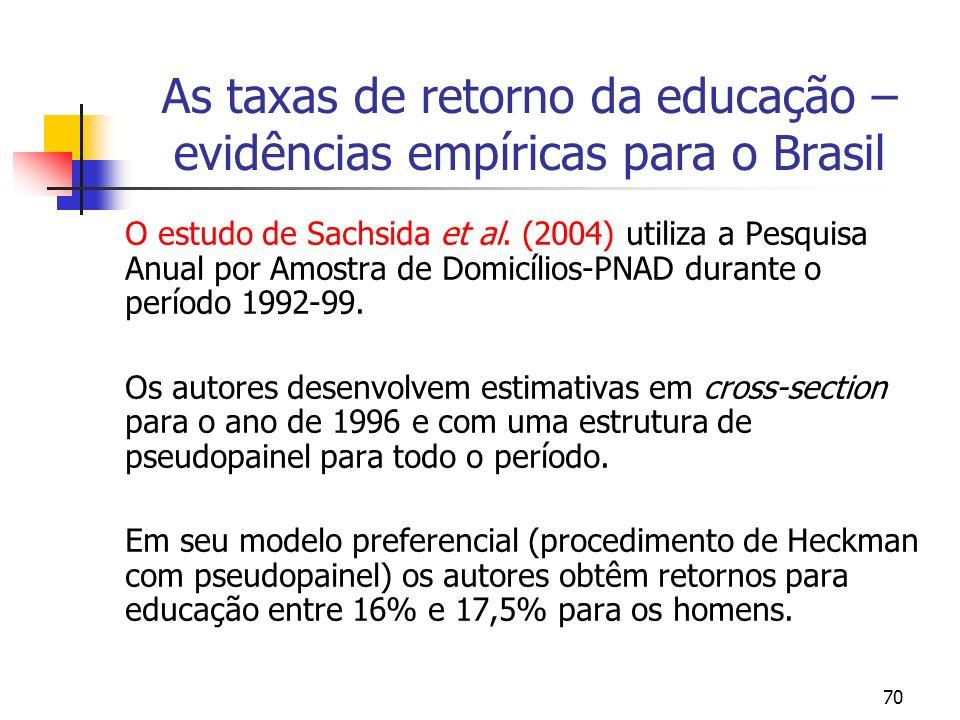 70 As taxas de retorno da educação – evidências empíricas para o Brasil O estudo de Sachsida et al. (2004) utiliza a Pesquisa Anual por Amostra de Dom