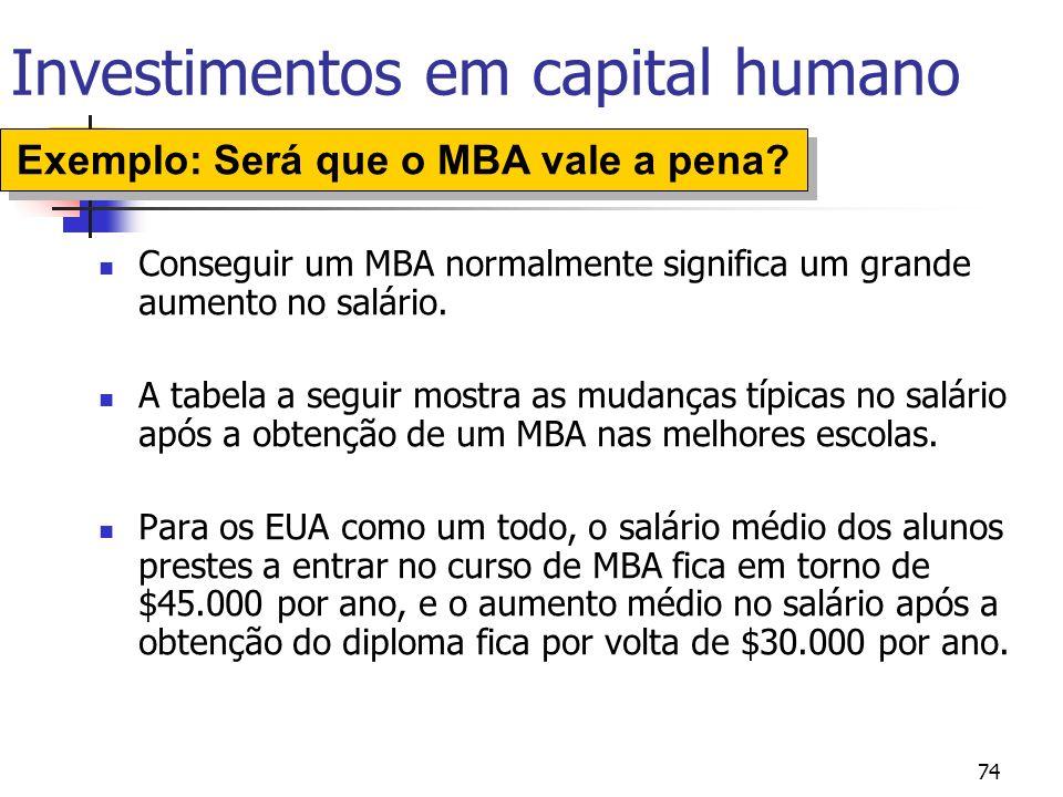 74 Conseguir um MBA normalmente significa um grande aumento no salário. A tabela a seguir mostra as mudanças típicas no salário após a obtenção de um