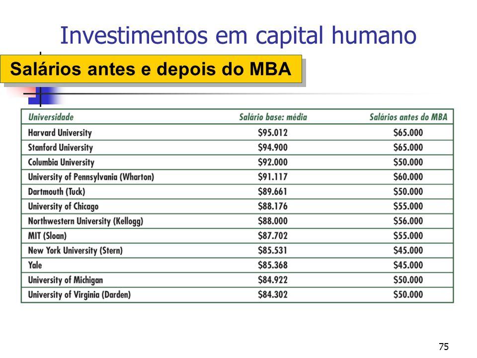 75 Investimentos em capital humano Salários antes e depois do MBA