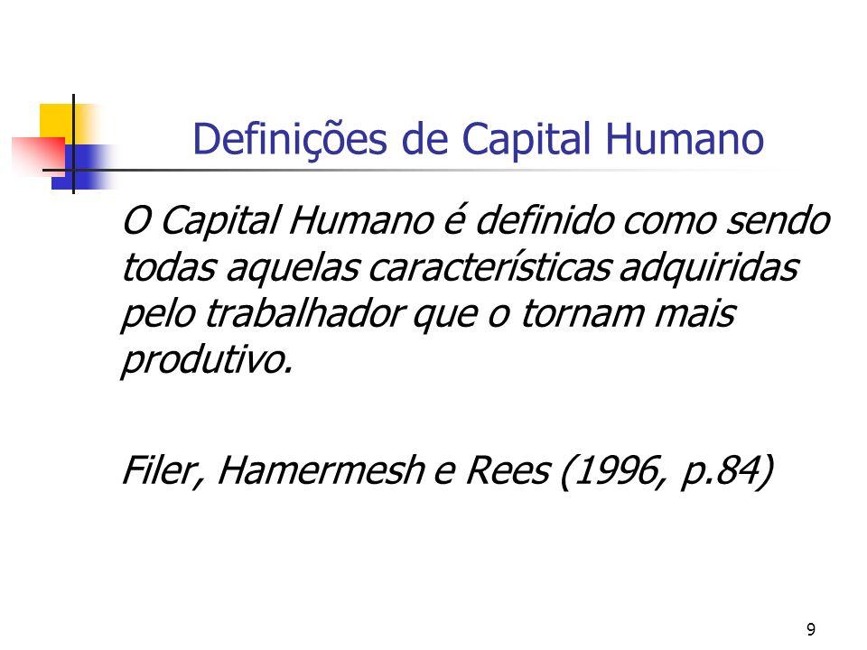 9 Definições de Capital Humano O Capital Humano é definido como sendo todas aquelas características adquiridas pelo trabalhador que o tornam mais prod