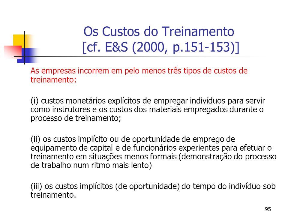 95 Os Custos do Treinamento [cf. E&S (2000, p.151-153)] As empresas incorrem em pelo menos três tipos de custos de treinamento: (i) custos monetários