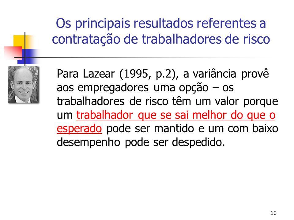 10 Os principais resultados referentes a contratação de trabalhadores de risco Para Lazear (1995, p.2), a variância provê aos empregadores uma opção –