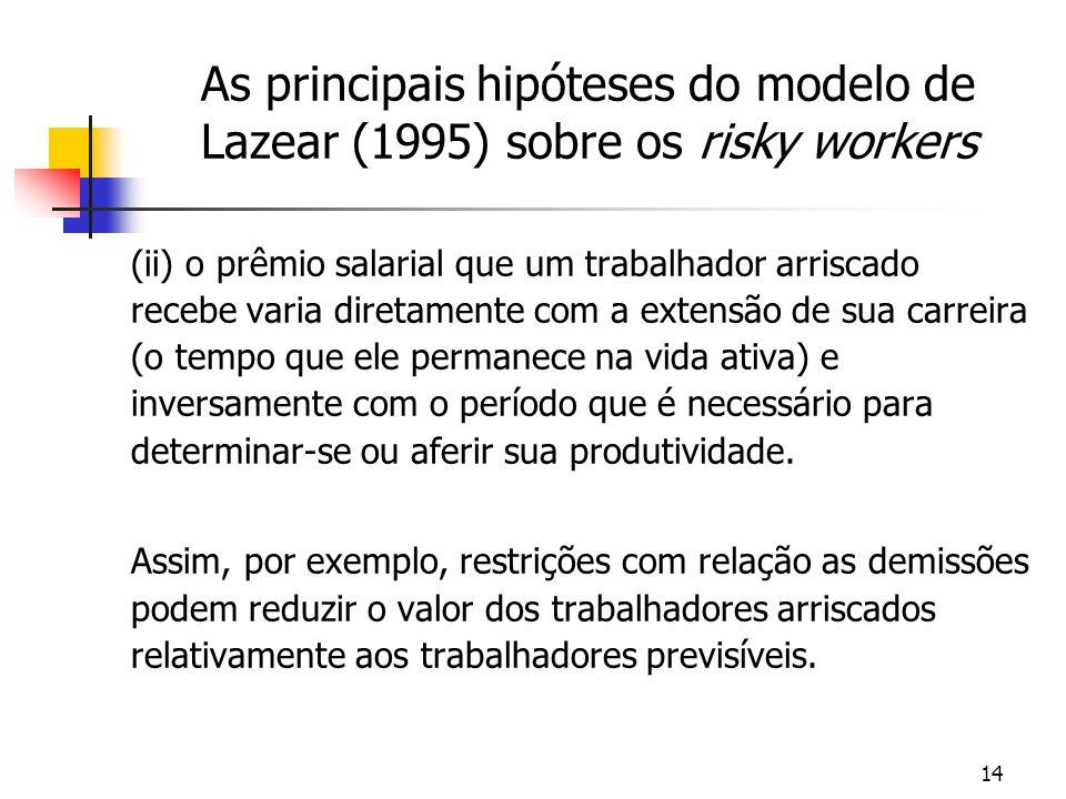 14 As principais hipóteses do modelo de Lazear (1995) sobre os risky workers (ii) o prêmio salarial que um trabalhador arriscado recebe varia diretamente com a extensão de sua carreira (o tempo que ele permanece na vida ativa) e inversamente com o período que é necessário para determinar-se ou aferir sua produtividade.