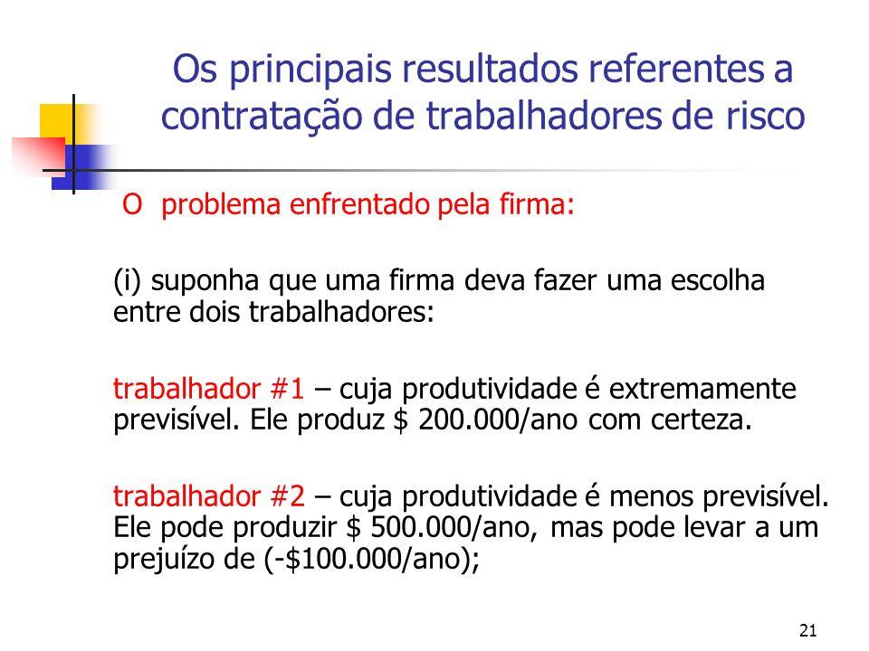 21 Os principais resultados referentes a contratação de trabalhadores de risco O problema enfrentado pela firma: (i) suponha que uma firma deva fazer