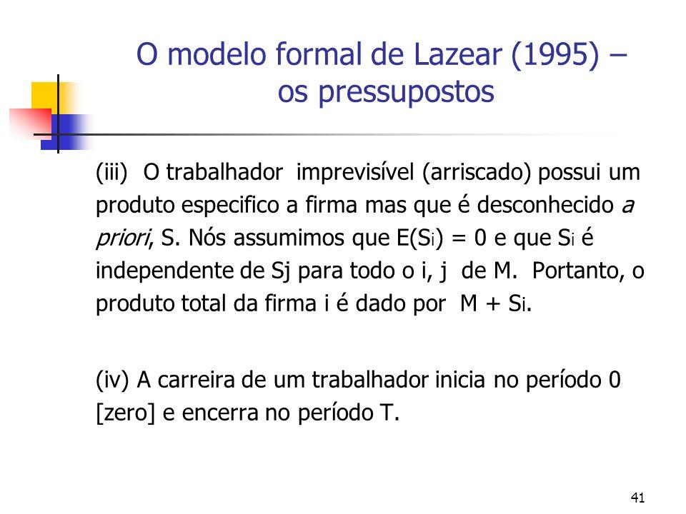 41 O modelo formal de Lazear (1995) – os pressupostos (iii) O trabalhador imprevisível (arriscado) possui um produto especifico a firma mas que é desconhecido a priori, S.