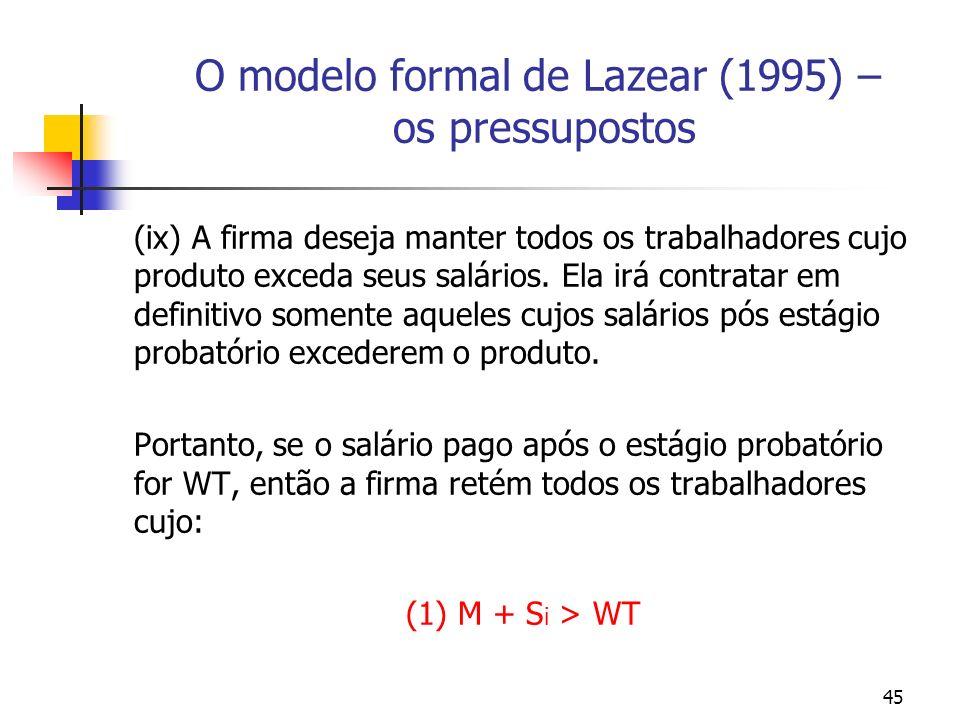 45 O modelo formal de Lazear (1995) – os pressupostos (ix) A firma deseja manter todos os trabalhadores cujo produto exceda seus salários. Ela irá con