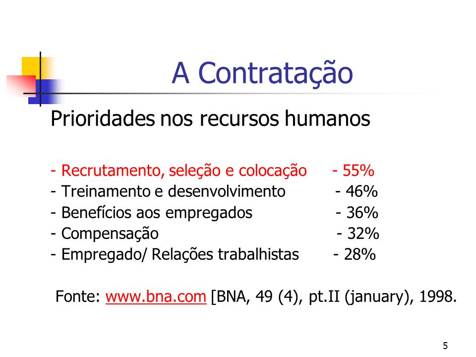 5 A Contratação Prioridades nos recursos humanos - Recrutamento, seleção e colocação - 55% - Treinamento e desenvolvimento - 46% - Benefícios aos empregados - 36% - Compensação - 32% - Empregado/ Relações trabalhistas - 28% Fonte: www.bna.com [BNA, 49 (4), pt.II (january), 1998.www.bna.com