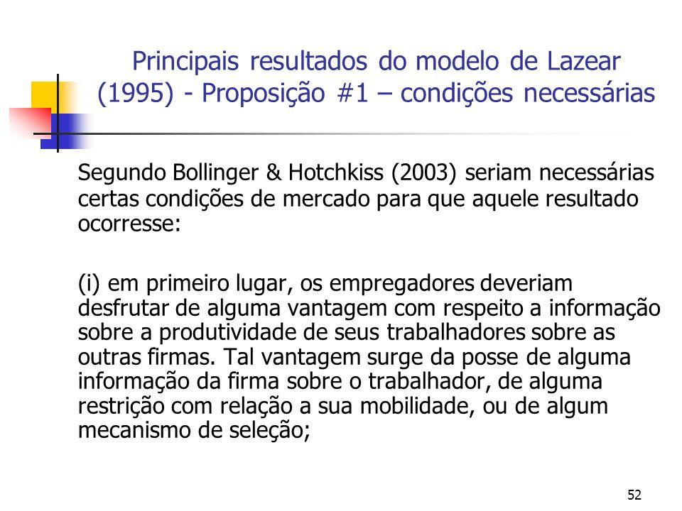 52 Principais resultados do modelo de Lazear (1995) - Proposição #1 – condições necessárias Segundo Bollinger & Hotchkiss (2003) seriam necessárias certas condições de mercado para que aquele resultado ocorresse: (i) em primeiro lugar, os empregadores deveriam desfrutar de alguma vantagem com respeito a informação sobre a produtividade de seus trabalhadores sobre as outras firmas.