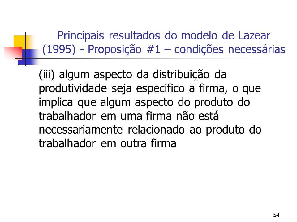 54 Principais resultados do modelo de Lazear (1995) - Proposição #1 – condições necessárias (iii) algum aspecto da distribuição da produtividade seja especifico a firma, o que implica que algum aspecto do produto do trabalhador em uma firma não está necessariamente relacionado ao produto do trabalhador em outra firma