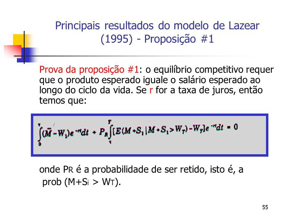 55 Principais resultados do modelo de Lazear (1995) - Proposição #1 Prova da proposição #1: o equilíbrio competitivo requer que o produto esperado iguale o salário esperado ao longo do ciclo da vida.