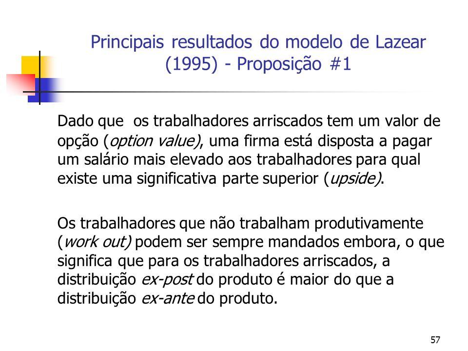 57 Principais resultados do modelo de Lazear (1995) - Proposição #1 Dado que os trabalhadores arriscados tem um valor de opção (option value), uma firma está disposta a pagar um salário mais elevado aos trabalhadores para qual existe uma significativa parte superior (upside).