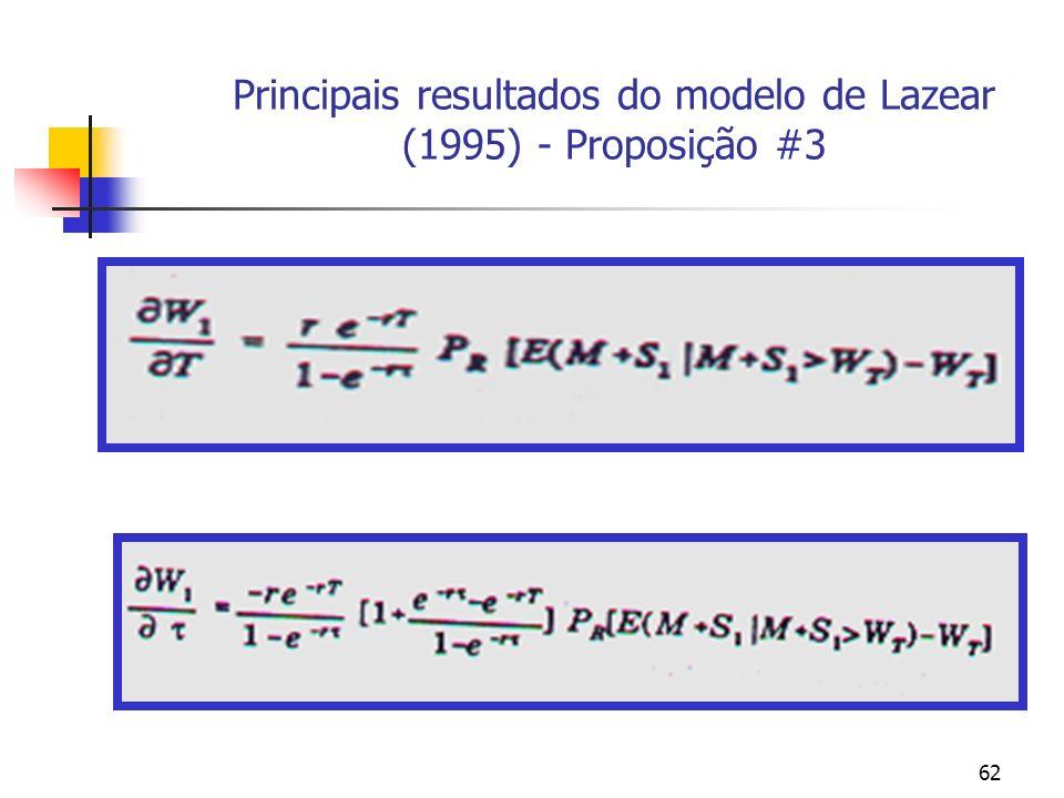 62 Principais resultados do modelo de Lazear (1995) - Proposição #3