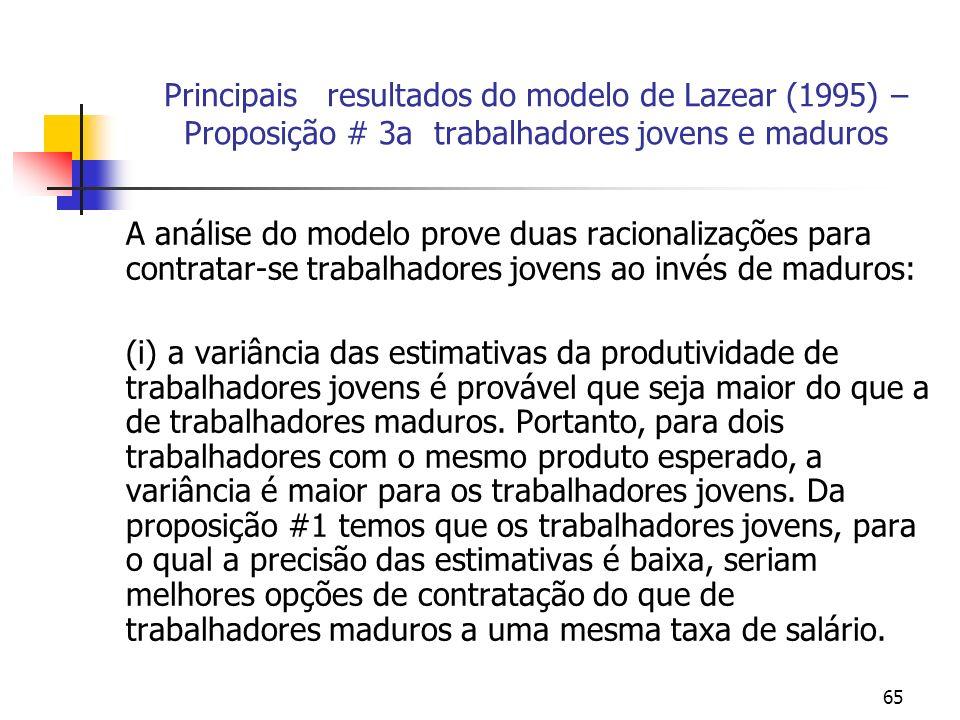 65 Principais resultados do modelo de Lazear (1995) – Proposição # 3a trabalhadores jovens e maduros A análise do modelo prove duas racionalizações para contratar-se trabalhadores jovens ao invés de maduros: (i) a variância das estimativas da produtividade de trabalhadores jovens é provável que seja maior do que a de trabalhadores maduros.
