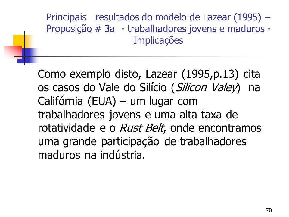 70 Principais resultados do modelo de Lazear (1995) – Proposição # 3a - trabalhadores jovens e maduros - Implicações Como exemplo disto, Lazear (1995,