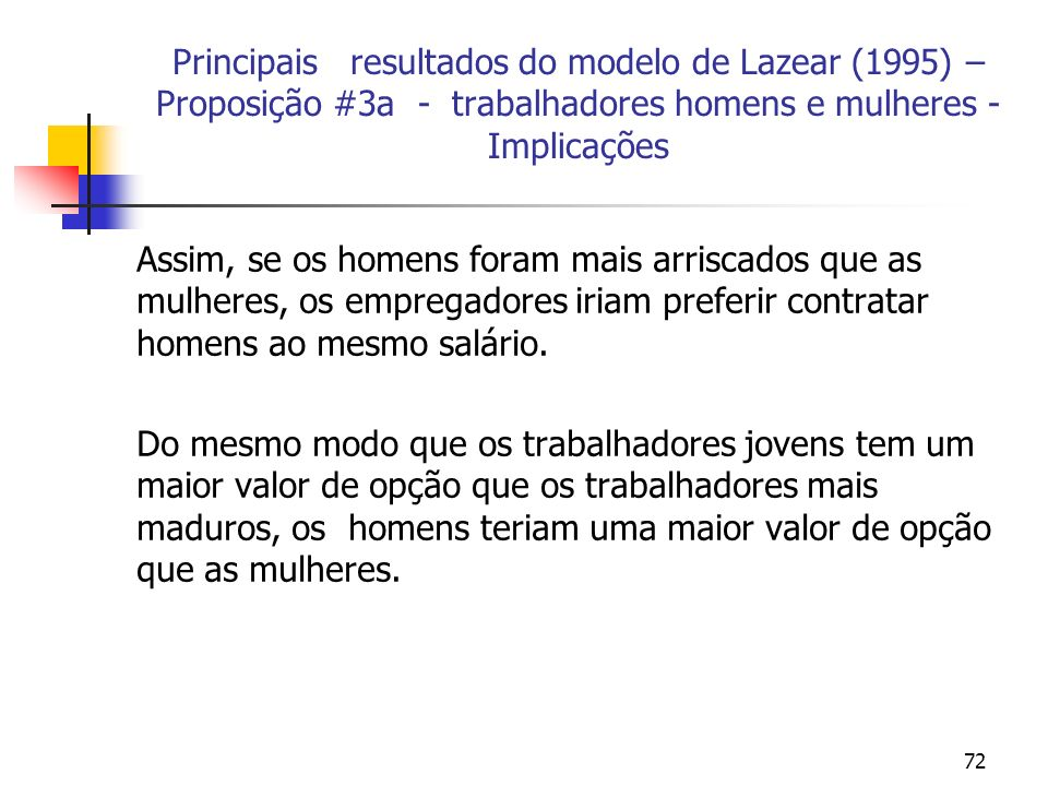 72 Principais resultados do modelo de Lazear (1995) – Proposição #3a - trabalhadores homens e mulheres - Implicações Assim, se os homens foram mais arriscados que as mulheres, os empregadores iriam preferir contratar homens ao mesmo salário.