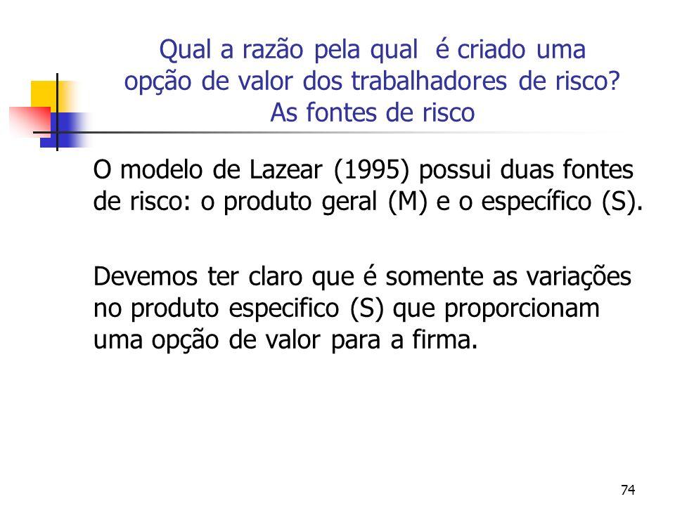 74 Qual a razão pela qual é criado uma opção de valor dos trabalhadores de risco? As fontes de risco O modelo de Lazear (1995) possui duas fontes de r
