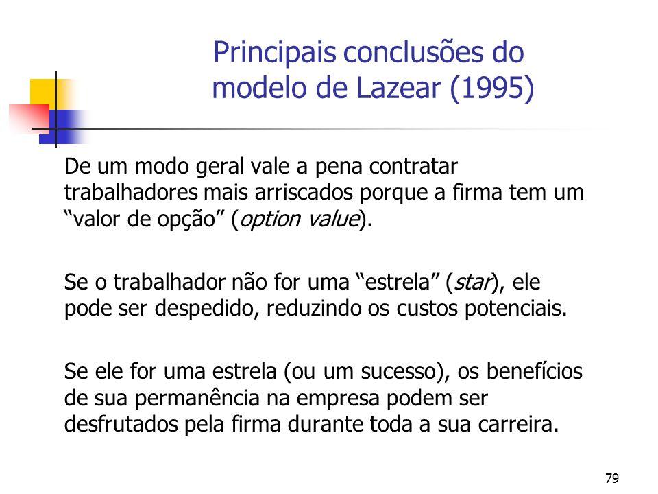 79 Principais conclusões do modelo de Lazear (1995) De um modo geral vale a pena contratar trabalhadores mais arriscados porque a firma tem um valor d