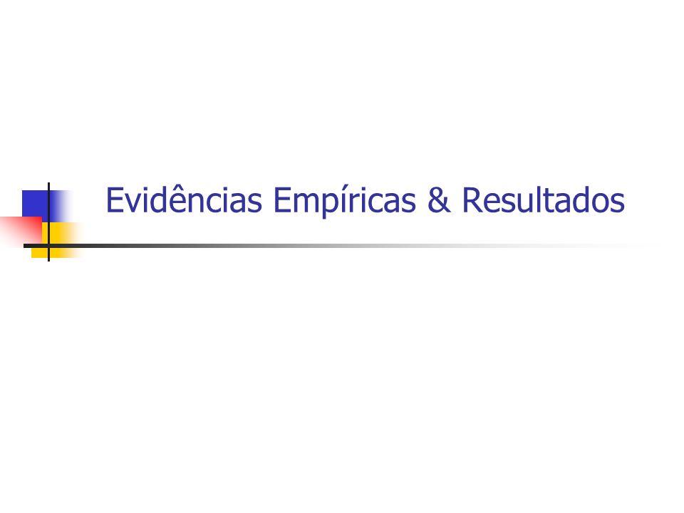 Evidências Empíricas & Resultados