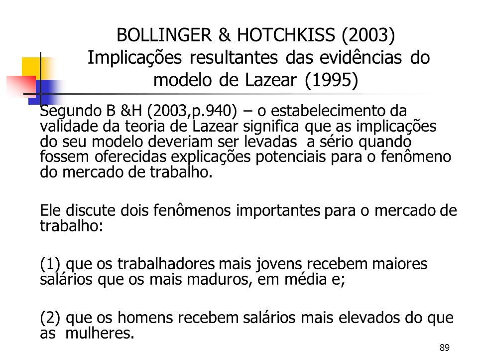 89 BOLLINGER & HOTCHKISS (2003) Implicações resultantes das evidências do modelo de Lazear (1995) Segundo B &H (2003,p.940) – o estabelecimento da validade da teoria de Lazear significa que as implicações do seu modelo deveriam ser levadas a sério quando fossem oferecidas explicações potenciais para o fenômeno do mercado de trabalho.
