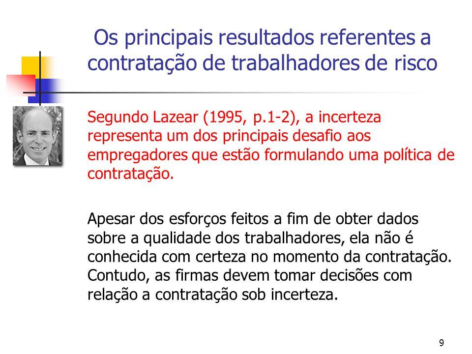 9 Os principais resultados referentes a contratação de trabalhadores de risco Segundo Lazear (1995, p.1-2), a incerteza representa um dos principais desafio aos empregadores que estão formulando uma política de contratação.