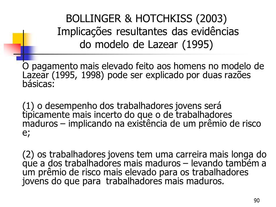 90 BOLLINGER & HOTCHKISS (2003) Implicações resultantes das evidências do modelo de Lazear (1995) O pagamento mais elevado feito aos homens no modelo de Lazear (1995, 1998) pode ser explicado por duas razões básicas: (1) o desempenho dos trabalhadores jovens será tipicamente mais incerto do que o de trabalhadores maduros – implicando na existência de um prêmio de risco e; (2) os trabalhadores jovens tem uma carreira mais longa do que a dos trabalhadores mais maduros – levando também a um prêmio de risco mais elevado para os trabalhadores jovens do que para trabalhadores mais maduros.