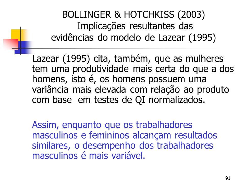 91 BOLLINGER & HOTCHKISS (2003) Implicações resultantes das evidências do modelo de Lazear (1995) Lazear (1995) cita, também, que as mulheres tem uma produtividade mais certa do que a dos homens, isto é, os homens possuem uma variância mais elevada com relação ao produto com base em testes de QI normalizados.