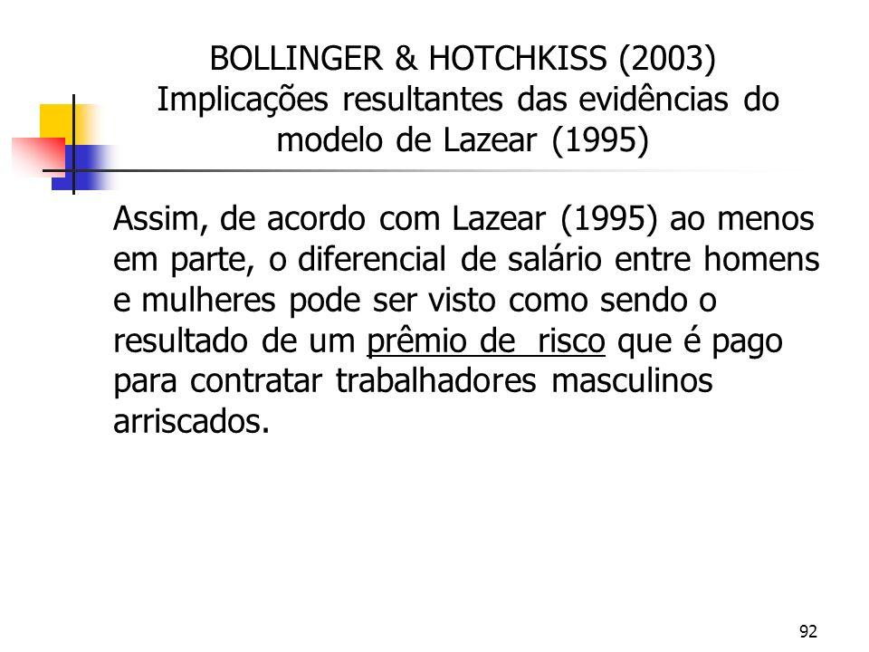 92 BOLLINGER & HOTCHKISS (2003) Implicações resultantes das evidências do modelo de Lazear (1995) Assim, de acordo com Lazear (1995) ao menos em parte, o diferencial de salário entre homens e mulheres pode ser visto como sendo o resultado de um prêmio de risco que é pago para contratar trabalhadores masculinos arriscados.