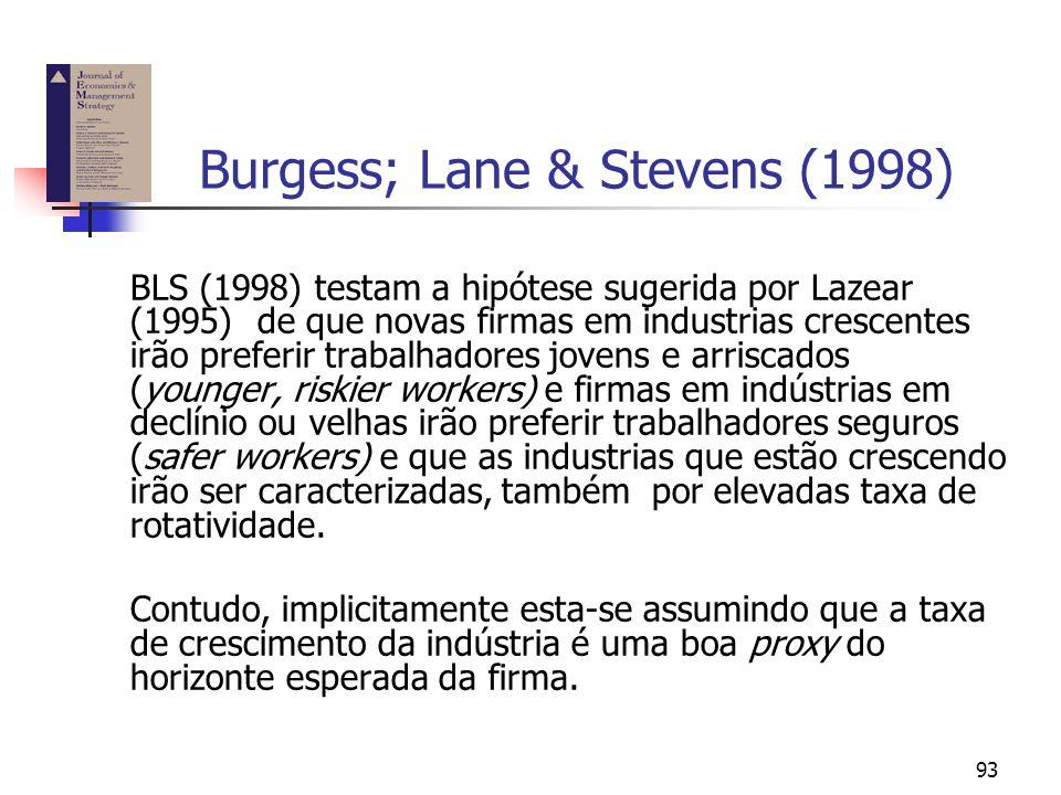 93 Burgess; Lane & Stevens (1998) BLS (1998) testam a hipótese sugerida por Lazear (1995) de que novas firmas em industrias crescentes irão preferir trabalhadores jovens e arriscados (younger, riskier workers) e firmas em indústrias em declínio ou velhas irão preferir trabalhadores seguros (safer workers) e que as industrias que estão crescendo irão ser caracterizadas, também por elevadas taxa de rotatividade.
