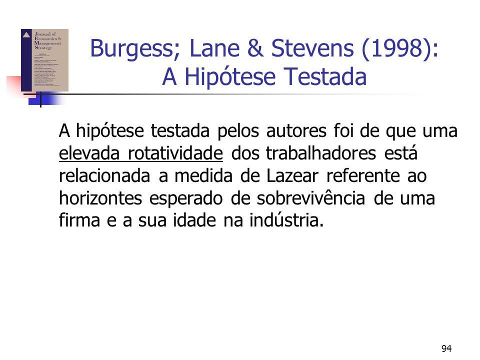 94 Burgess; Lane & Stevens (1998): A Hipótese Testada A hipótese testada pelos autores foi de que uma elevada rotatividade dos trabalhadores está relacionada a medida de Lazear referente ao horizontes esperado de sobrevivência de uma firma e a sua idade na indústria.