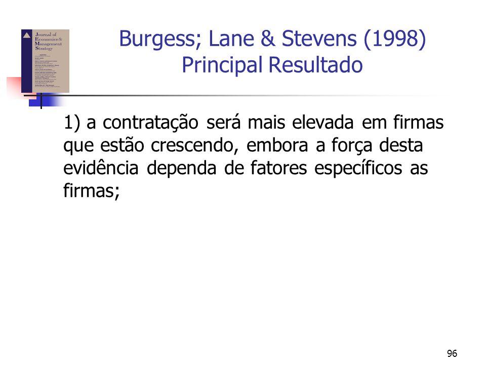 96 Burgess; Lane & Stevens (1998) Principal Resultado 1) a contratação será mais elevada em firmas que estão crescendo, embora a força desta evidência