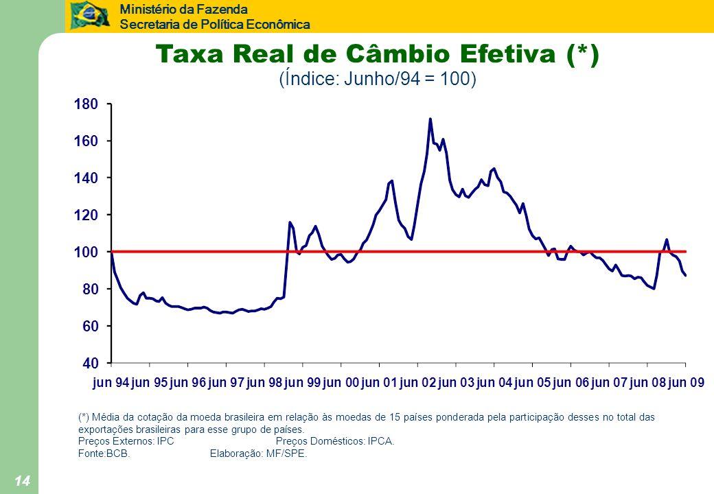 Ministério da Fazenda Secretaria de Política Econômica 14 Taxa Real de Câmbio Efetiva (*) (Índice: Junho/94 = 100) (*) Média da cotação da moeda brasi