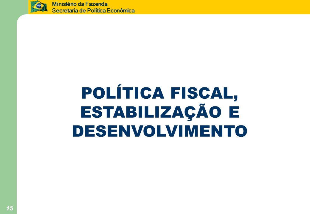 Ministério da Fazenda Secretaria de Política Econômica 15 POLÍTICA FISCAL, ESTABILIZAÇÃO E DESENVOLVIMENTO