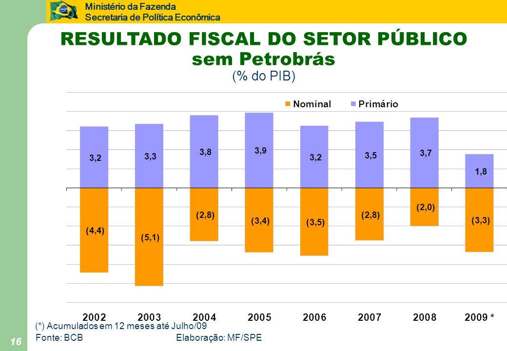 Ministério da Fazenda Secretaria de Política Econômica 16 Fonte: BCBElaboração: MF/SPE RESULTADO FISCAL DO SETOR PÚBLICO sem Petrobrás (% do PIB) (*)