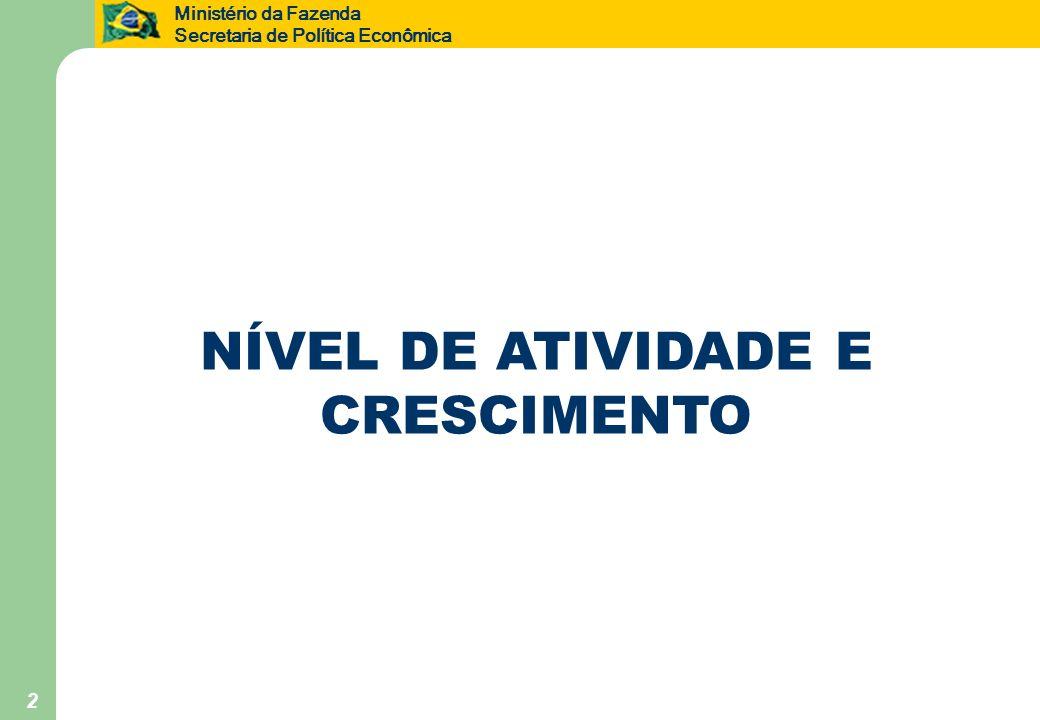 Ministério da Fazenda Secretaria de Política Econômica 2 NÍVEL DE ATIVIDADE E CRESCIMENTO