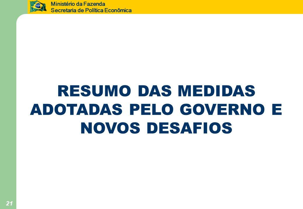Ministério da Fazenda Secretaria de Política Econômica 21 RESUMO DAS MEDIDAS ADOTADAS PELO GOVERNO E NOVOS DESAFIOS