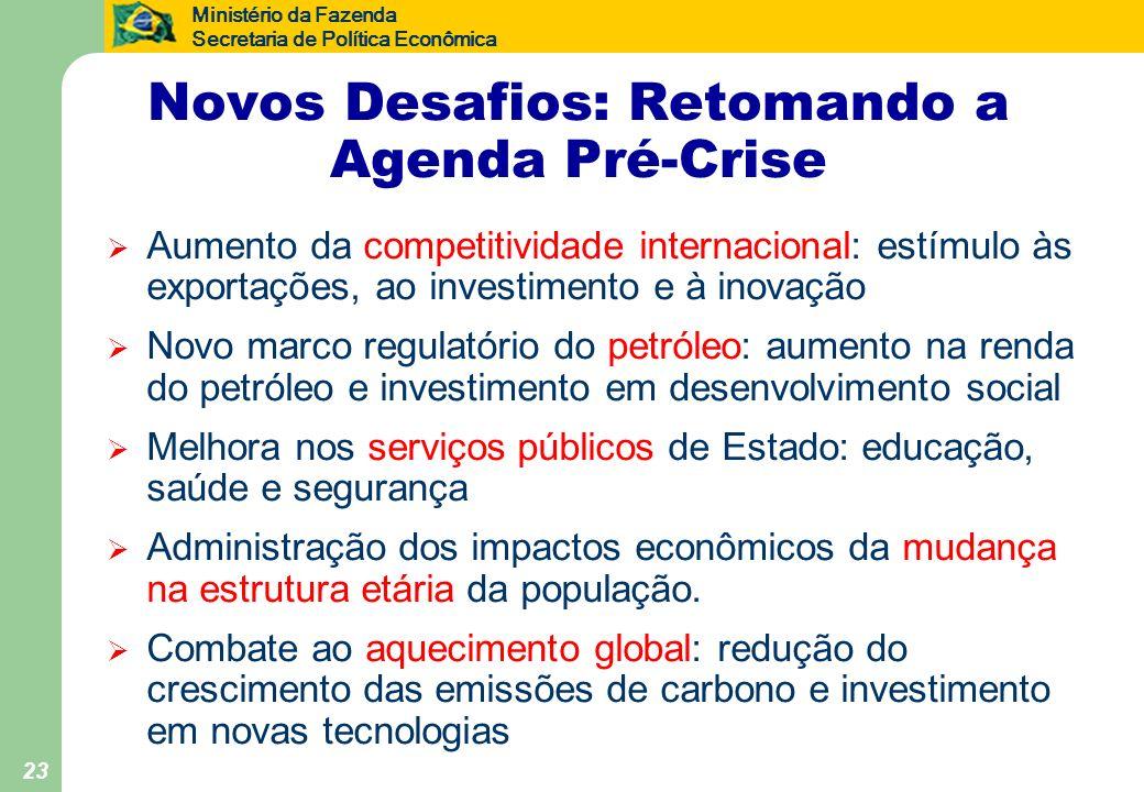 Ministério da Fazenda Secretaria de Política Econômica 23 Novos Desafios: Retomando a Agenda Pré-Crise Aumento da competitividade internacional: estím