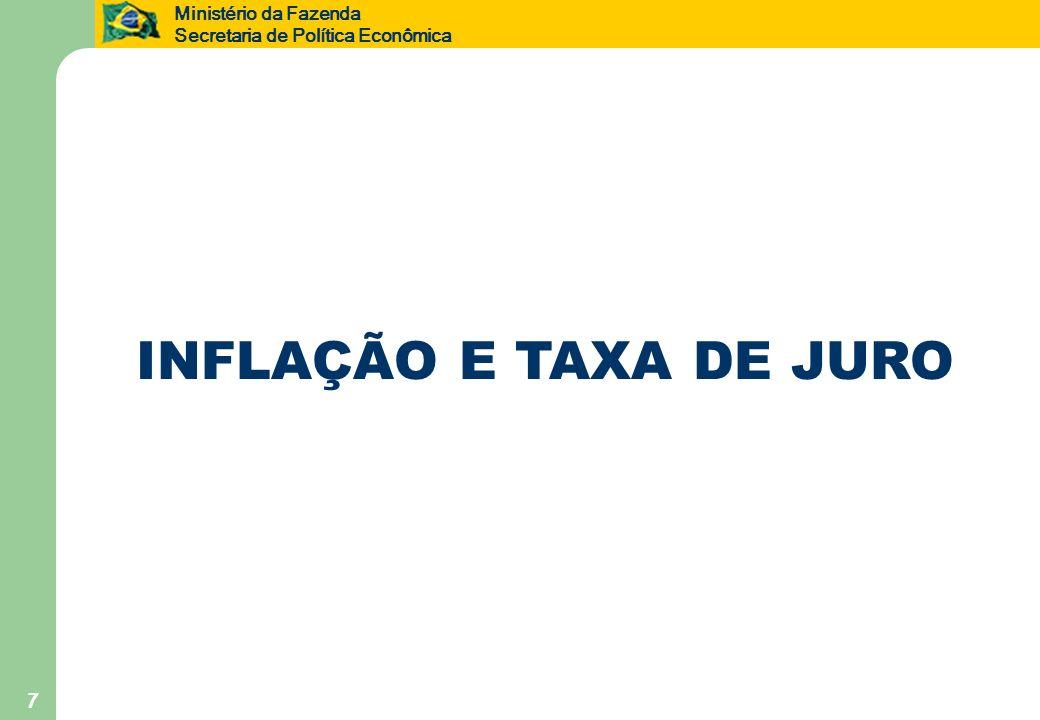 Ministério da Fazenda Secretaria de Política Econômica 7 INFLAÇÃO E TAXA DE JURO