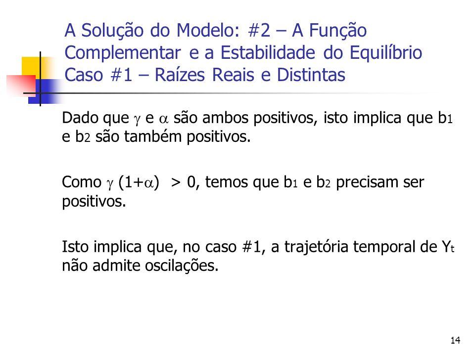 14 A Solução do Modelo: #2 – A Função Complementar e a Estabilidade do Equilíbrio Caso #1 – Raízes Reais e Distintas Dado que e são ambos positivos, i