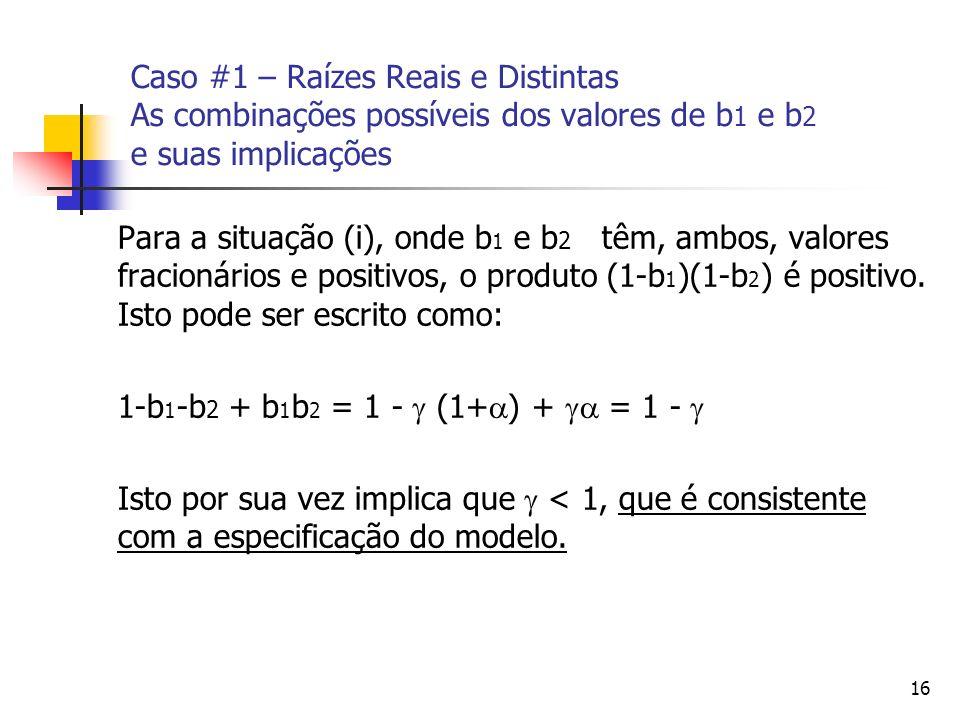 16 Caso #1 – Raízes Reais e Distintas As combinações possíveis dos valores de b 1 e b 2 e suas implicações Para a situação (i), onde b 1 e b 2 têm, am