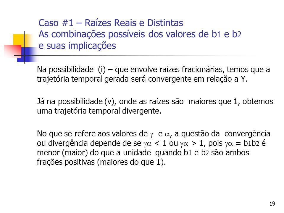 19 Caso #1 – Raízes Reais e Distintas As combinações possíveis dos valores de b 1 e b 2 e suas implicações Na possibilidade (i) – que envolve raízes f