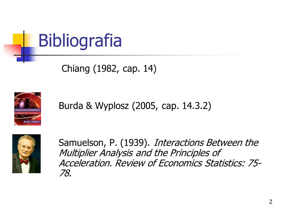 2 Bibliografia Chiang (1982, cap.14) Burda & Wyplosz (2005, cap.