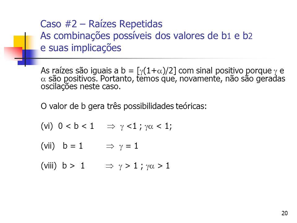 20 Caso #2 – Raízes Repetidas As combinações possíveis dos valores de b 1 e b 2 e suas implicações As raízes são iguais a b = [ (1+ )/2] com sinal pos
