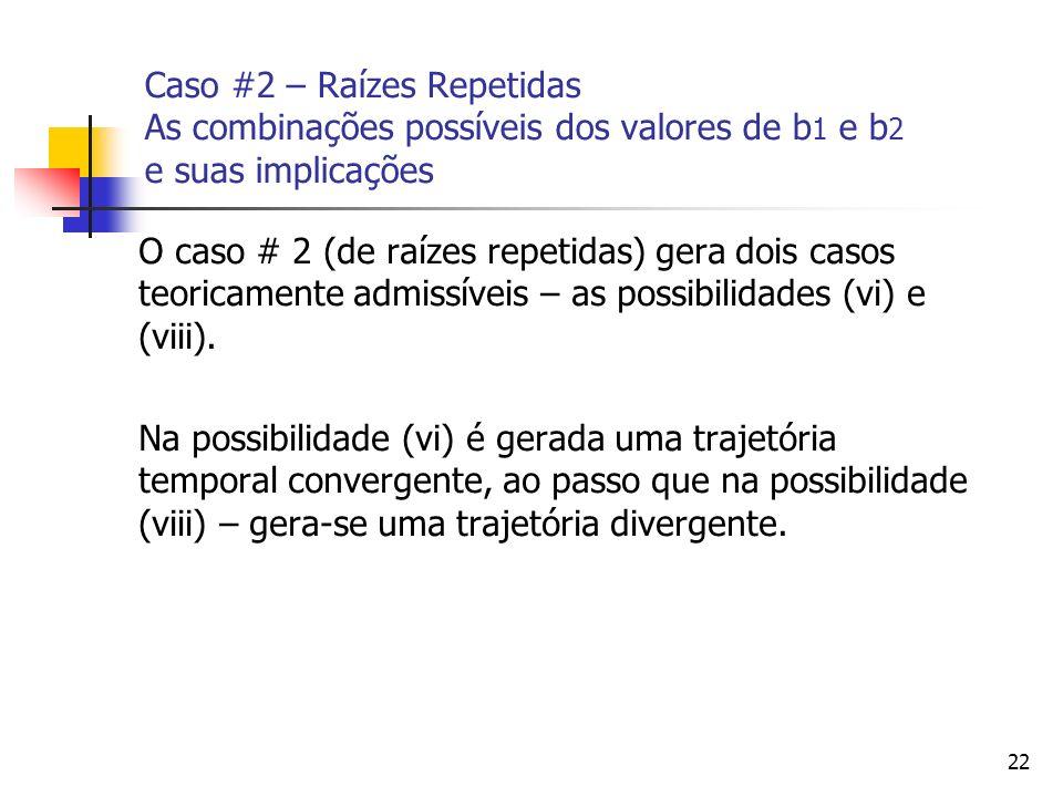 22 Caso #2 – Raízes Repetidas As combinações possíveis dos valores de b 1 e b 2 e suas implicações O caso # 2 (de raízes repetidas) gera dois casos te