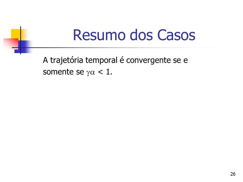 26 Resumo dos Casos A trajetória temporal é convergente se e somente se < 1.